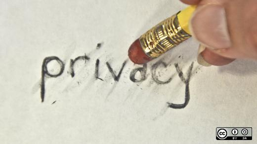 Online Privacy Concern Project